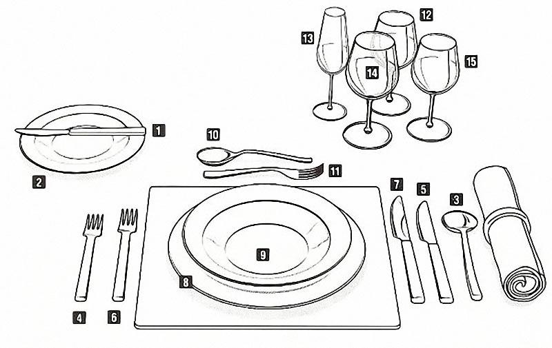Схема сервировки стола на банкет
